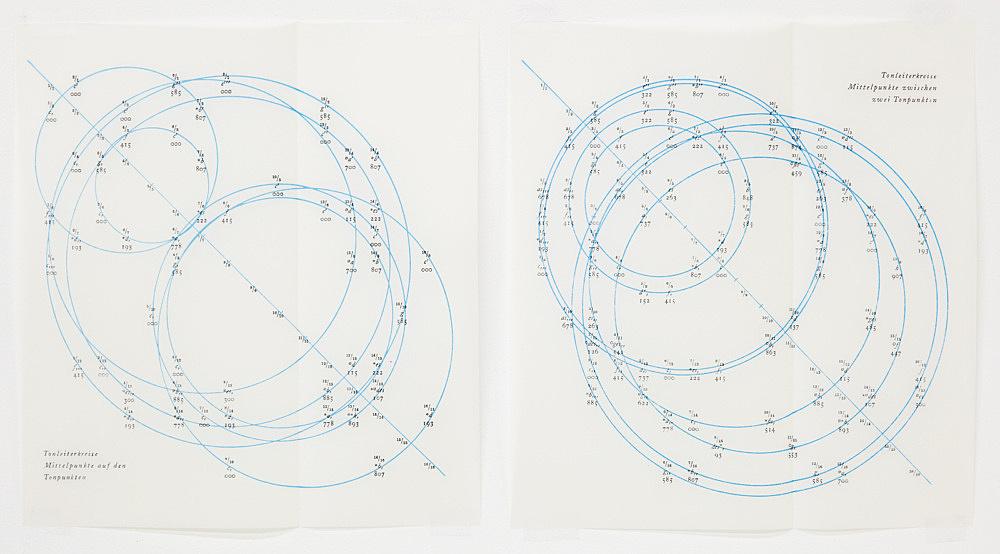 Hans Kayser – musical scale circles, 1932 reprints