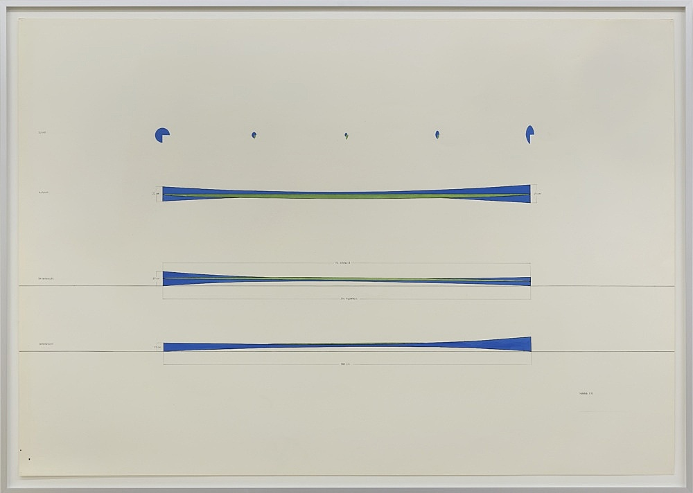 Isa Genzken – Untitled, 1980 ink, pencil, and water color on paper 70 x 100 cm (framed: 75.5 x 105.5 x 2.5 cm)